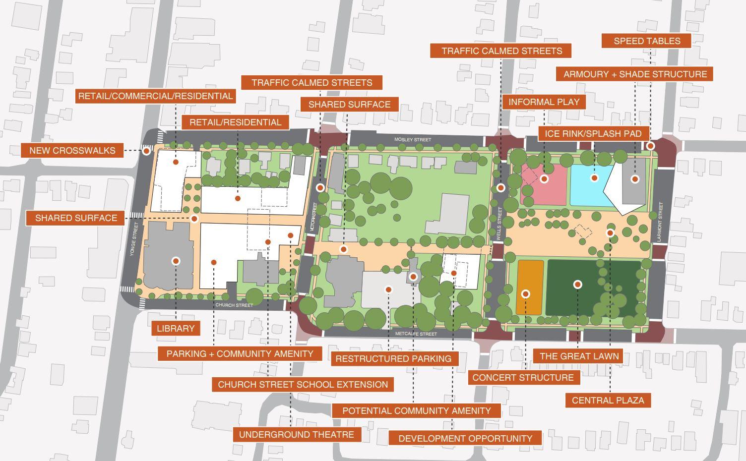 Plan conceptuel en couleur de trois pâtés de maisons montrant les configurations possibles avec points et libellés