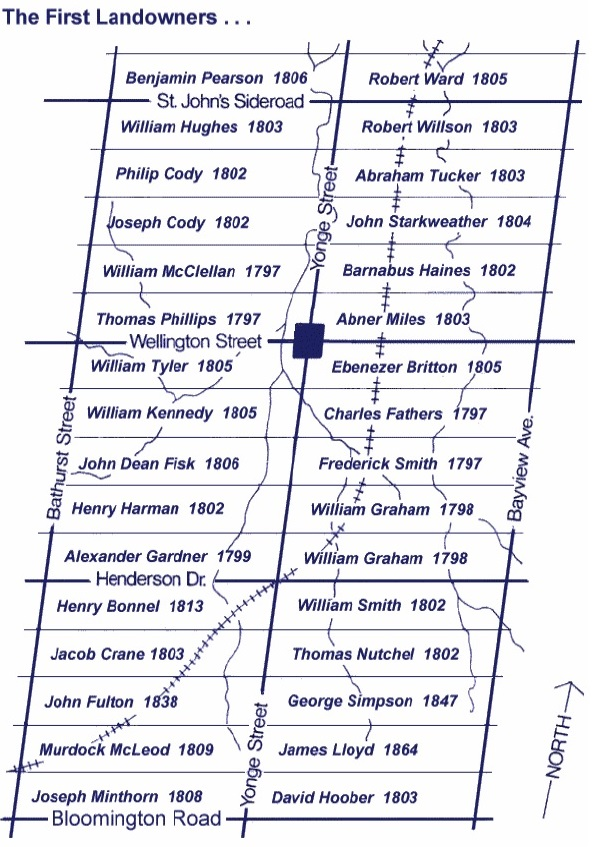 Illustration graphique des parcelles individuelles avec les noms des propriétaires et la date à laquelle une propriété avait été acquise.