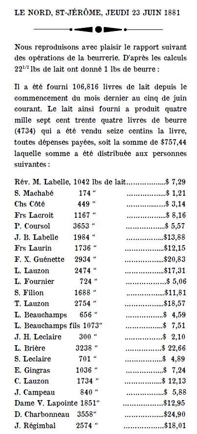 Image montrant un article de journal. Il s'agit d'un rapport illustrant les profits de la beurrerie coopérative de Saint-Jérôme en 1881. Le nom du fournisseur de lait, la quantité remise et le montant que cela représente sont inscrits dans un tableau.
