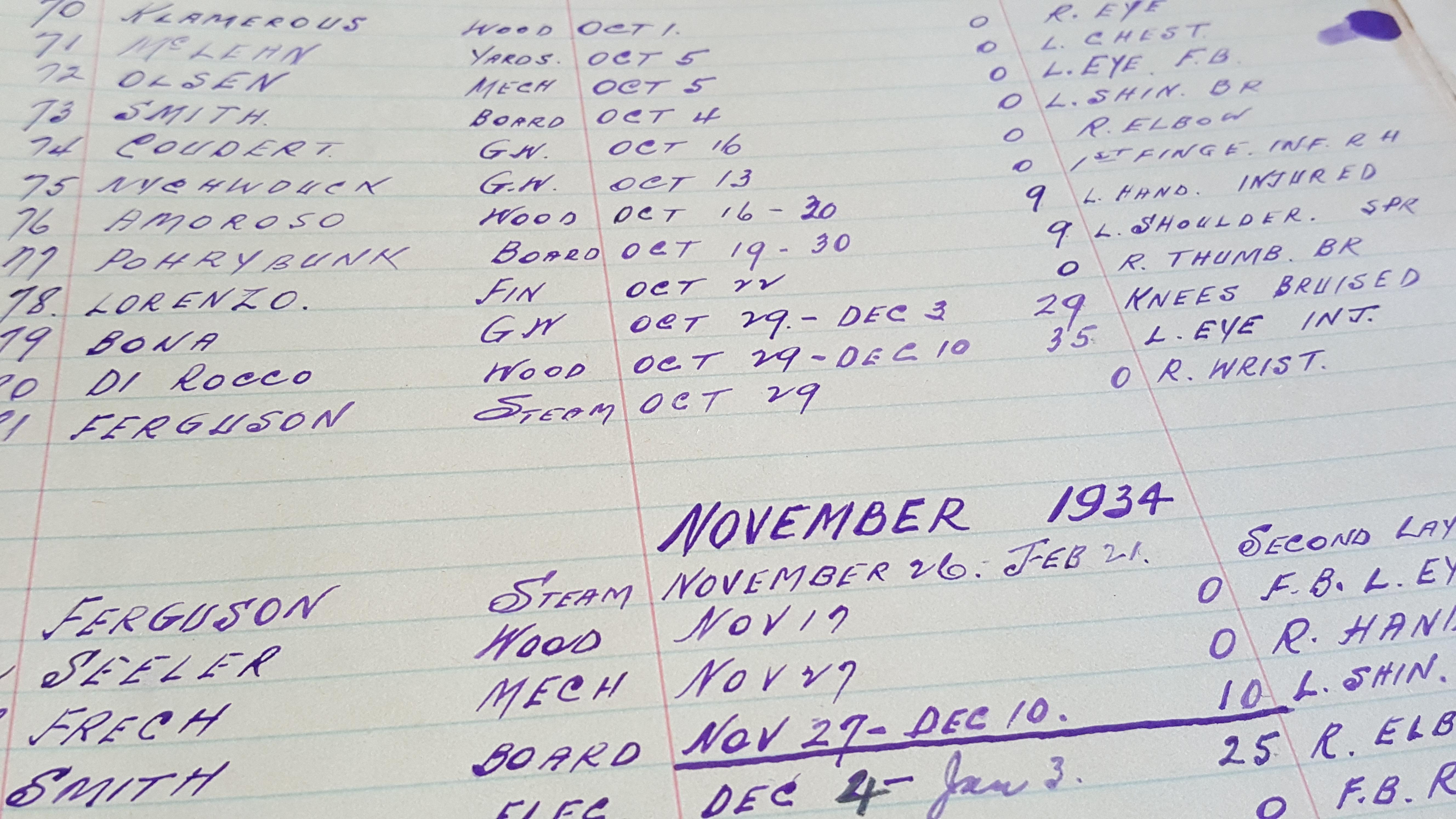 Notes inscrites à l'encre bleue sur du papier ligné. Les accidents survenus au moulin sont numérotés, avec le nom des victimes, la date et la description des blessures.