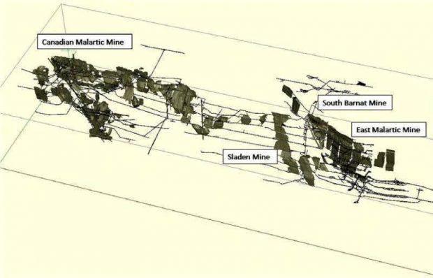 Plan des anciennes exploitations minières souterraines du secteur Malartic